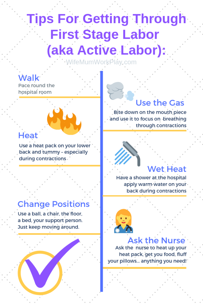 IMAGE tips for getting through first stage labor (aka active labor)